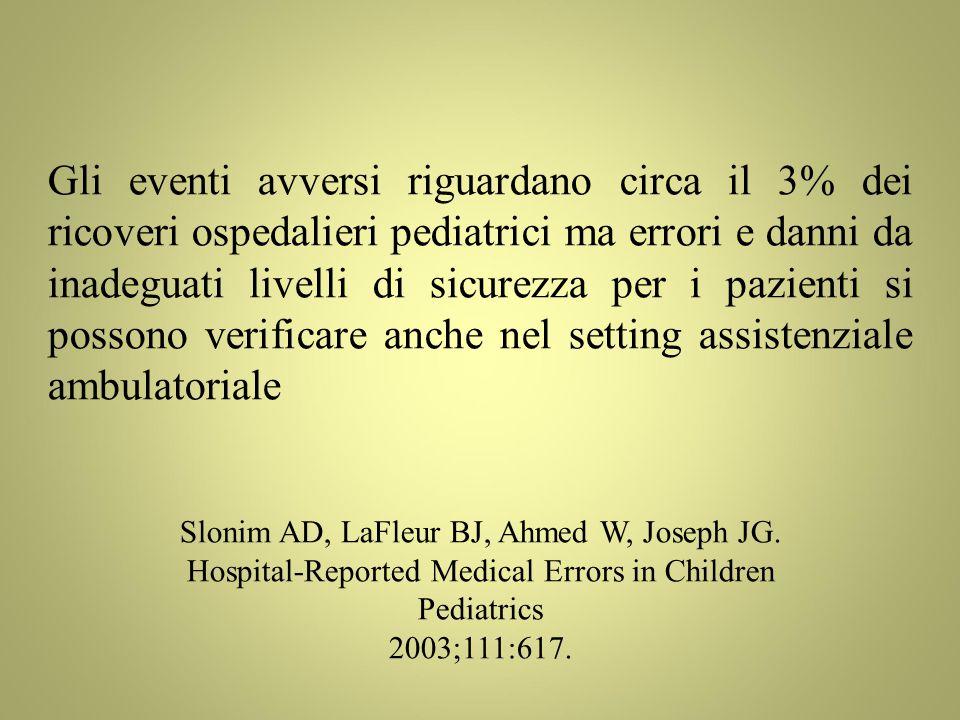 Gli eventi avversi riguardano circa il 3% dei ricoveri ospedalieri pediatrici ma errori e danni da inadeguati livelli di sicurezza per i pazienti si possono verificare anche nel setting assistenziale ambulatoriale