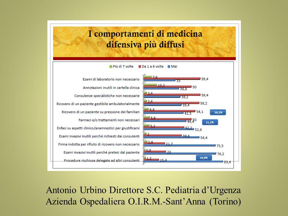 Antonio Urbino Direttore S.C. Pediatria d'Urgenza