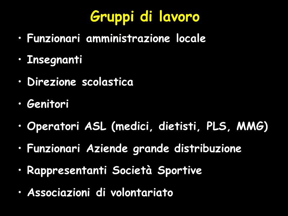 Gruppi di lavoro Funzionari amministrazione locale Insegnanti