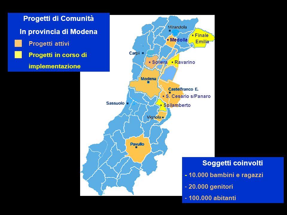 Progetti di Comunità In provincia di Modena Soggetti coinvolti