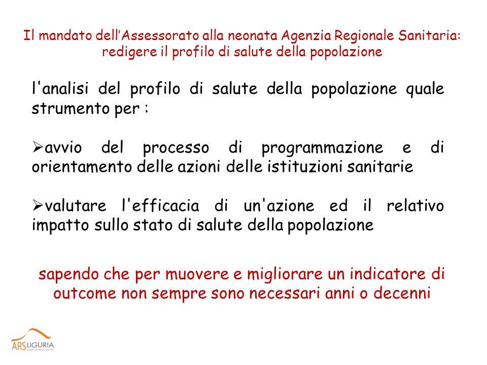 Il mandato dell'Assessorato alla neonata Agenzia Regionale Sanitaria: redigere il profilo di salute della popolazione