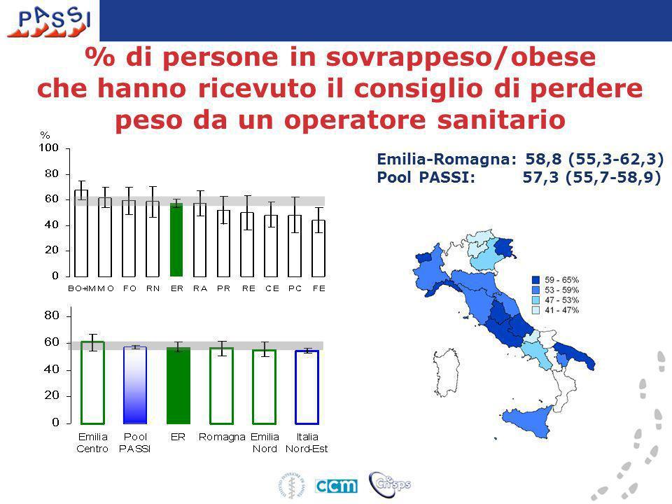 % di persone in sovrappeso/obese che hanno ricevuto il consiglio di perdere peso da un operatore sanitario