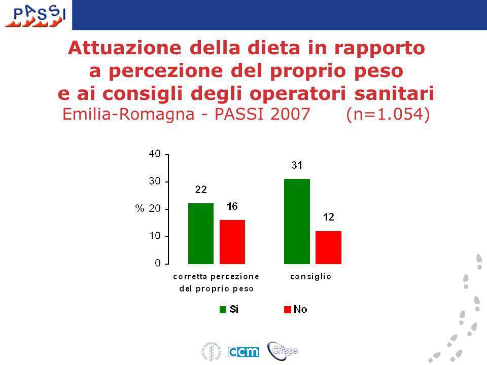 Attuazione della dieta in rapporto a percezione del proprio peso e ai consigli degli operatori sanitari Emilia-Romagna - PASSI 2007 (n=1.054)