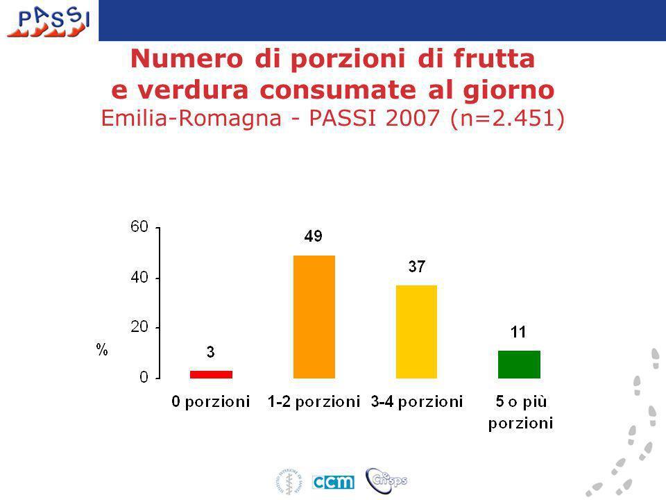 Numero di porzioni di frutta e verdura consumate al giorno Emilia-Romagna - PASSI 2007 (n=2.451)