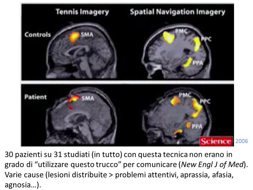 2006 30 pazienti su 31 studiati (in tutto) con questa tecnica non erano in grado di utilizzare questo trucco per comunicare (New Engl J of Med).