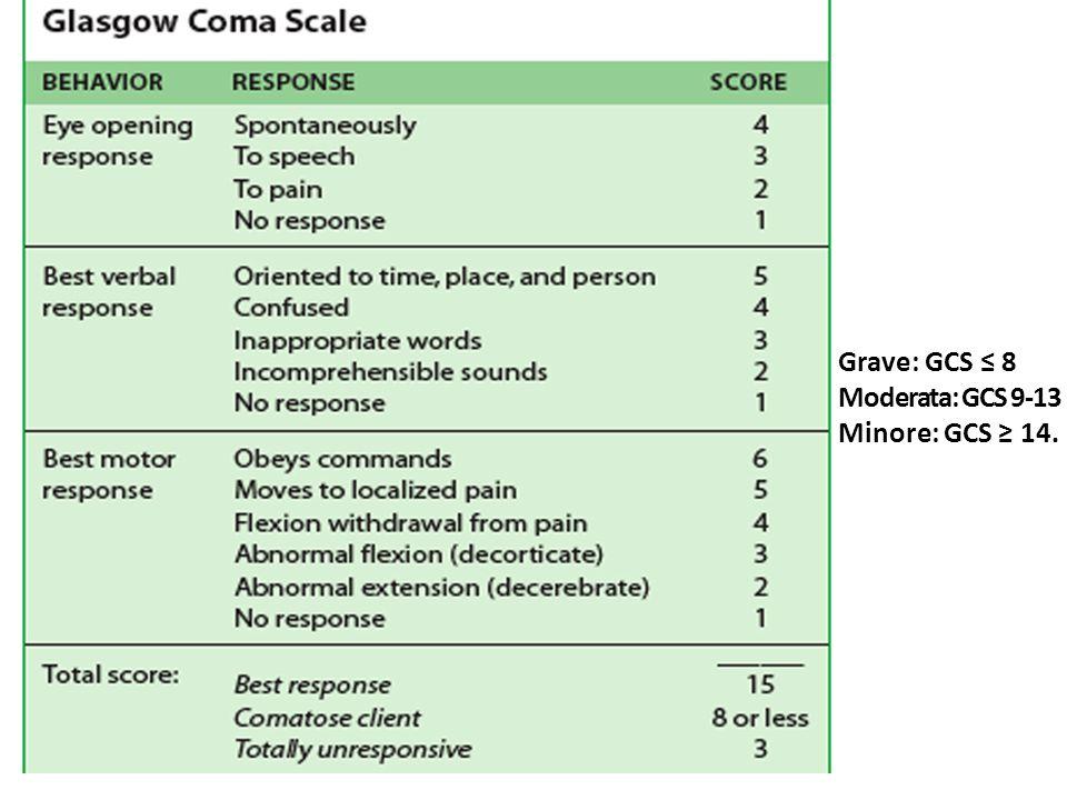 Grave: GCS ≤ 8 Moderata: GCS 9-13 Minore: GCS ≥ 14.
