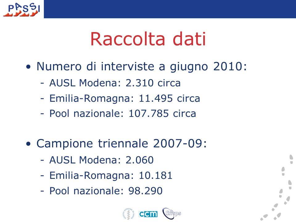Raccolta dati Numero di interviste a giugno 2010: