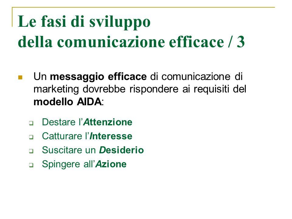 Le fasi di sviluppo della comunicazione efficace / 3