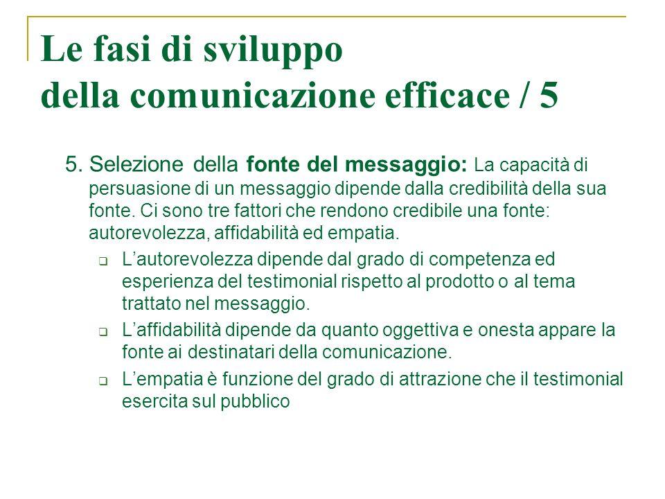 Le fasi di sviluppo della comunicazione efficace / 5