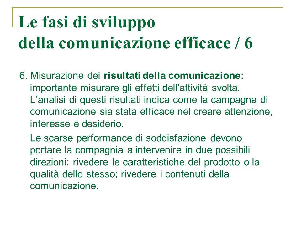 Le fasi di sviluppo della comunicazione efficace / 6