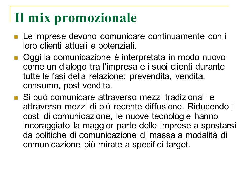 Il mix promozionale Le imprese devono comunicare continuamente con i loro clienti attuali e potenziali.