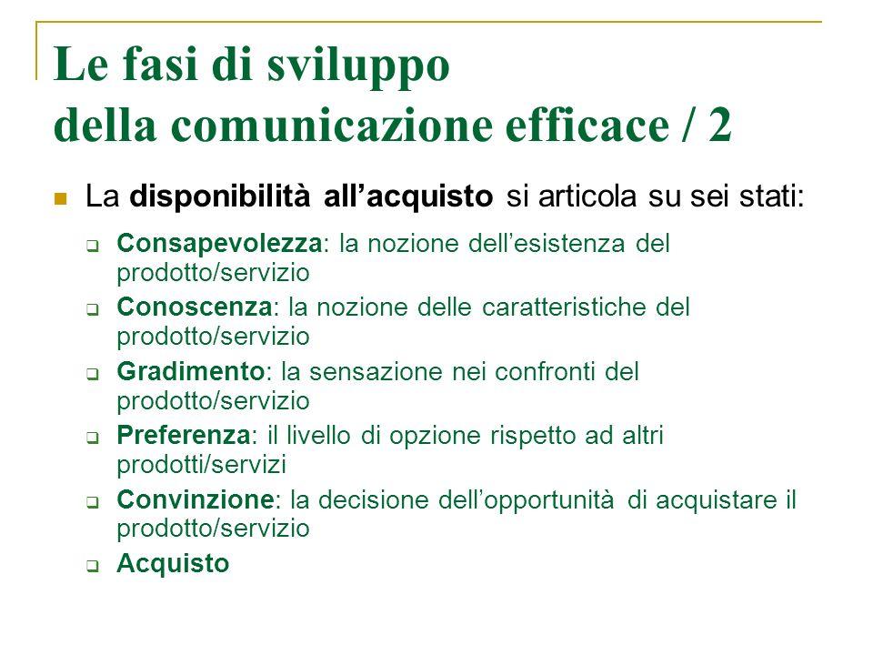Le fasi di sviluppo della comunicazione efficace / 2