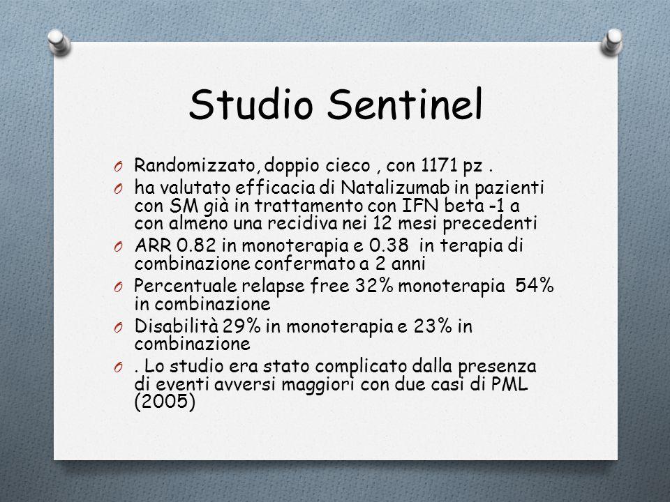 Studio Sentinel Randomizzato, doppio cieco , con 1171 pz .