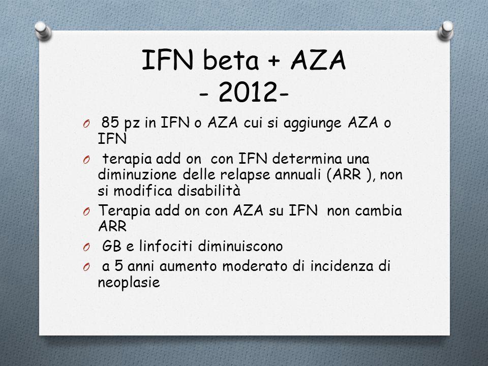 IFN beta + AZA - 2012- 85 pz in IFN o AZA cui si aggiunge AZA o IFN