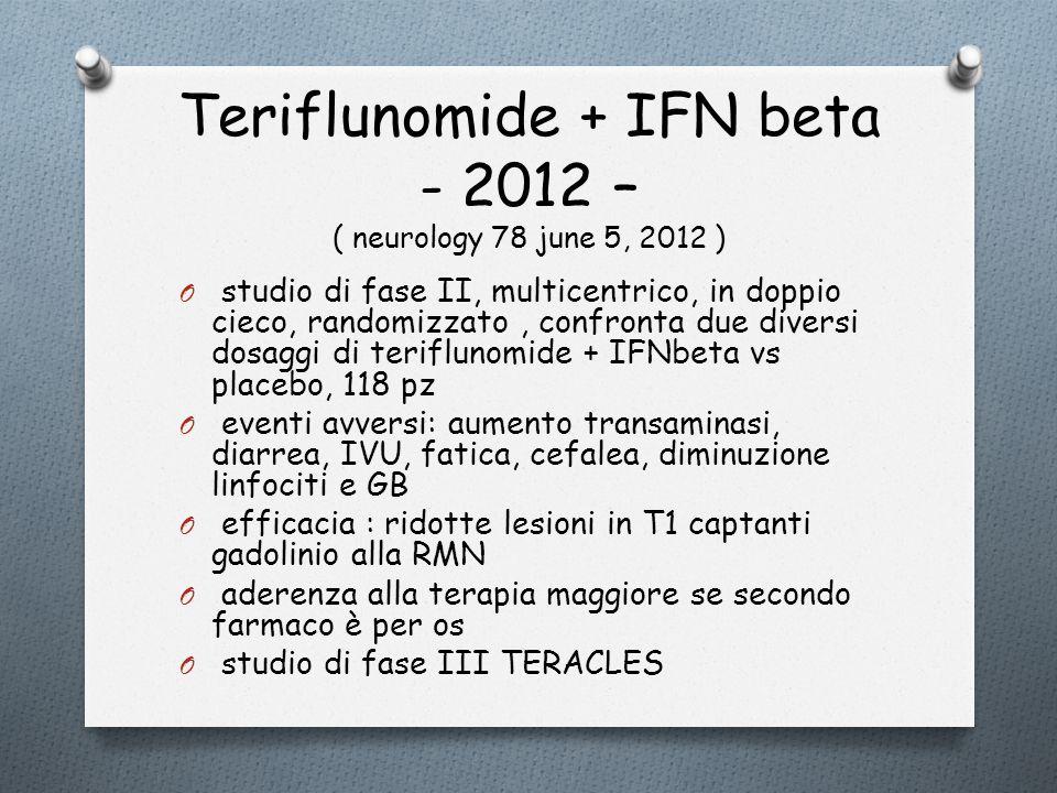 Teriflunomide + IFN beta - 2012 – ( neurology 78 june 5, 2012 )