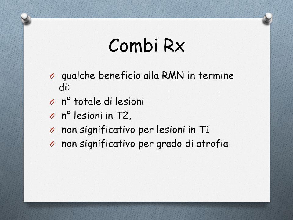 Combi Rx qualche beneficio alla RMN in termine di:
