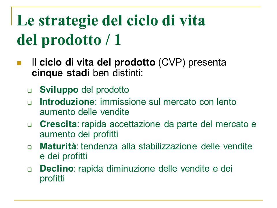 Le strategie del ciclo di vita del prodotto / 1