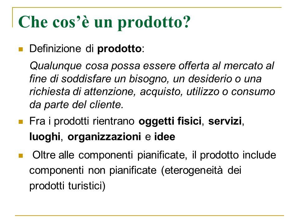 Che cos'è un prodotto Definizione di prodotto: