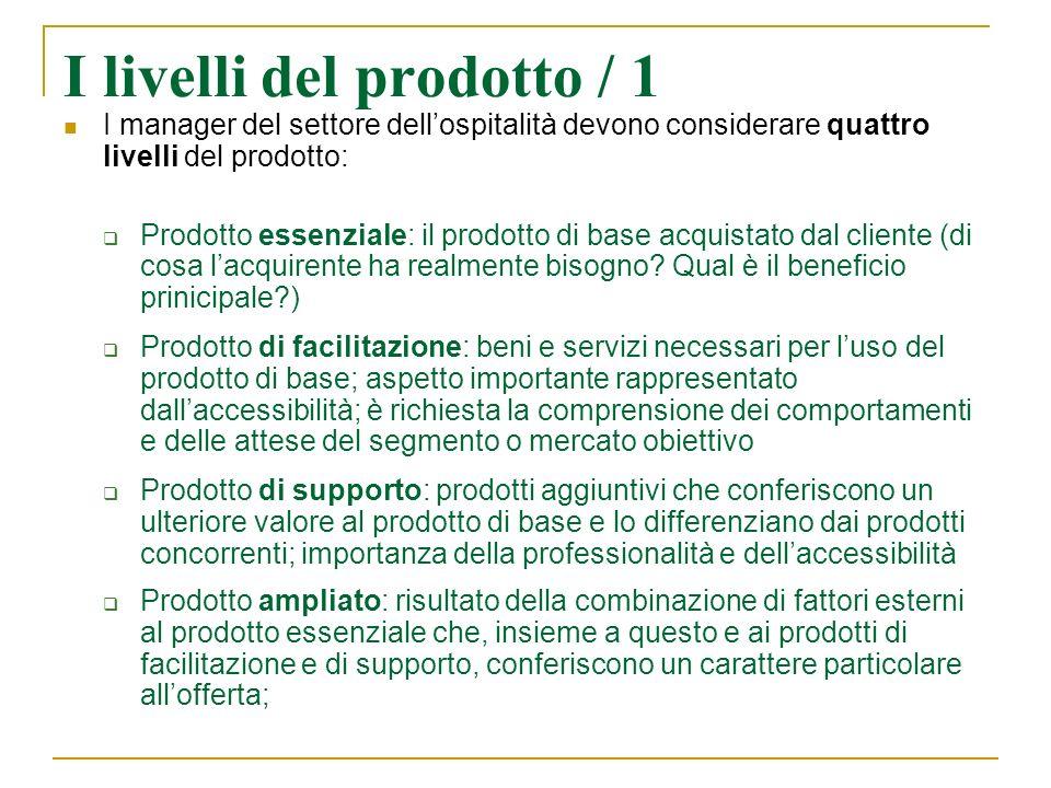 I livelli del prodotto / 1