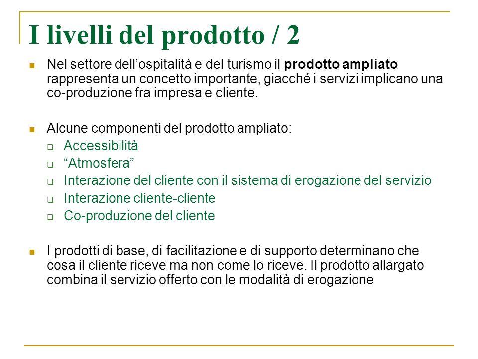 I livelli del prodotto / 2