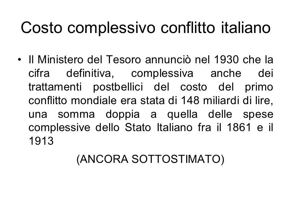 Costo complessivo conflitto italiano