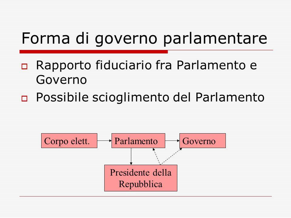 Forma di governo parlamentare