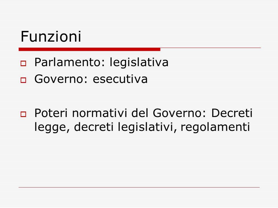 Funzioni Parlamento: legislativa Governo: esecutiva