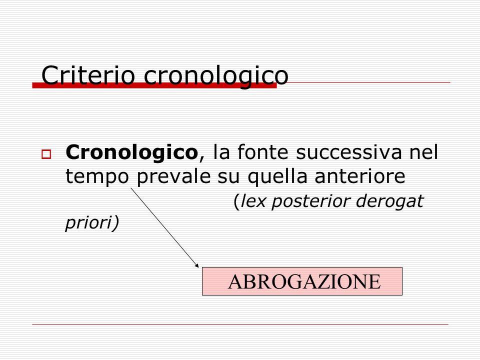 Criterio cronologico ABROGAZIONE