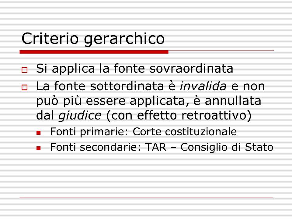 Criterio gerarchico Si applica la fonte sovraordinata