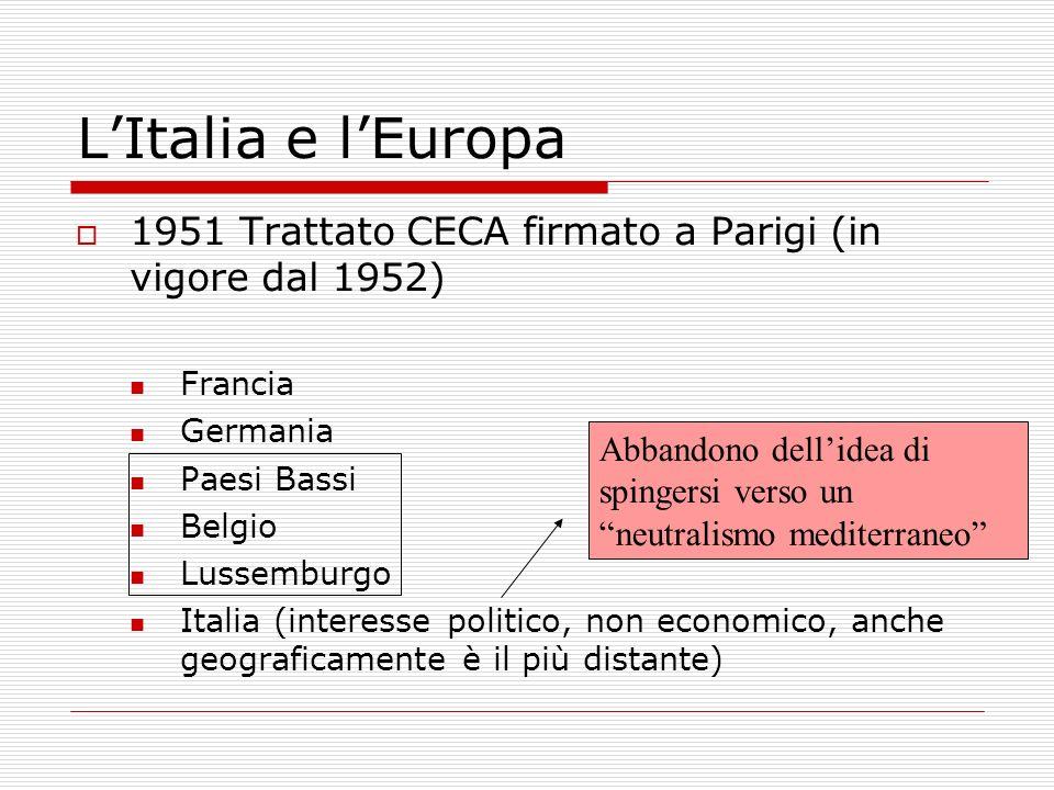 L'Italia e l'Europa 1951 Trattato CECA firmato a Parigi (in vigore dal 1952) Francia. Germania. Paesi Bassi.