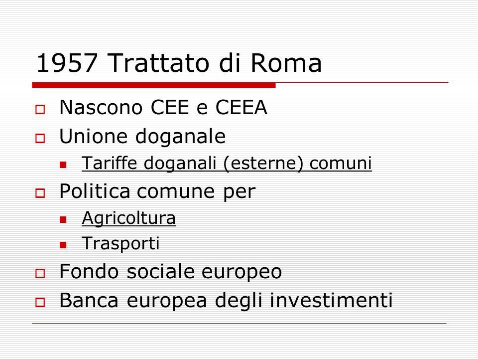 1957 Trattato di Roma Nascono CEE e CEEA Unione doganale