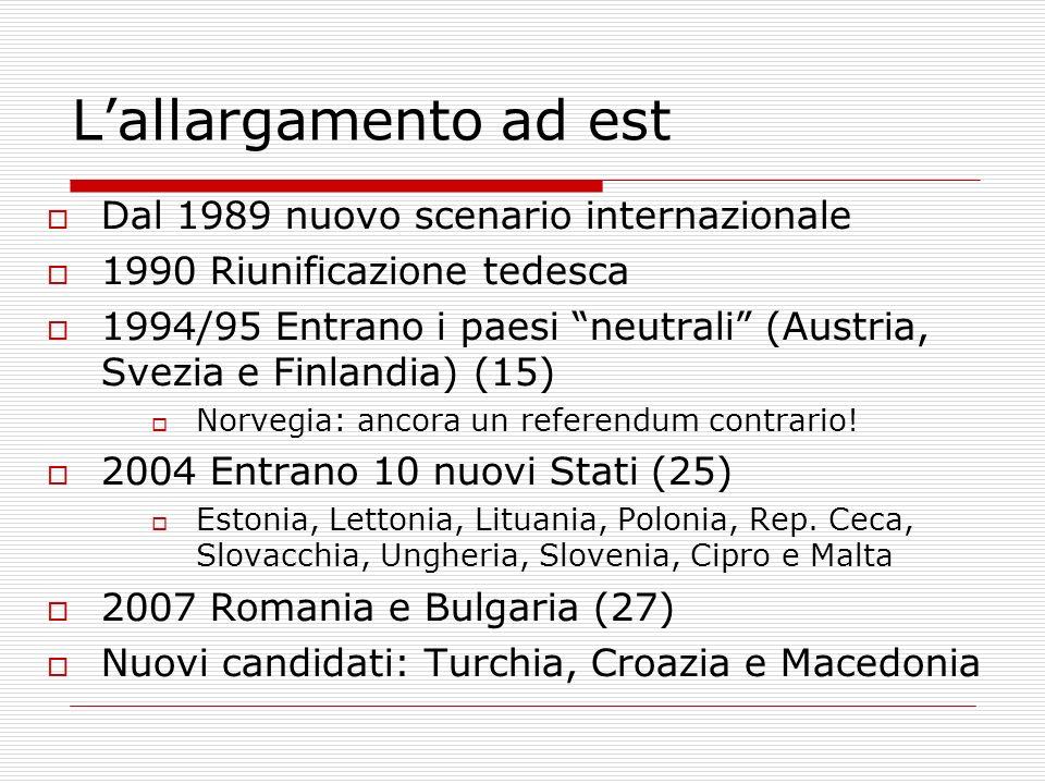 L'allargamento ad est Dal 1989 nuovo scenario internazionale