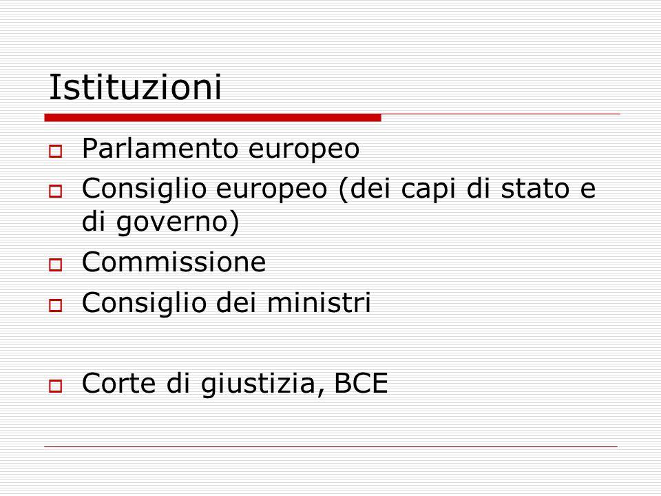 Istituzioni Parlamento europeo