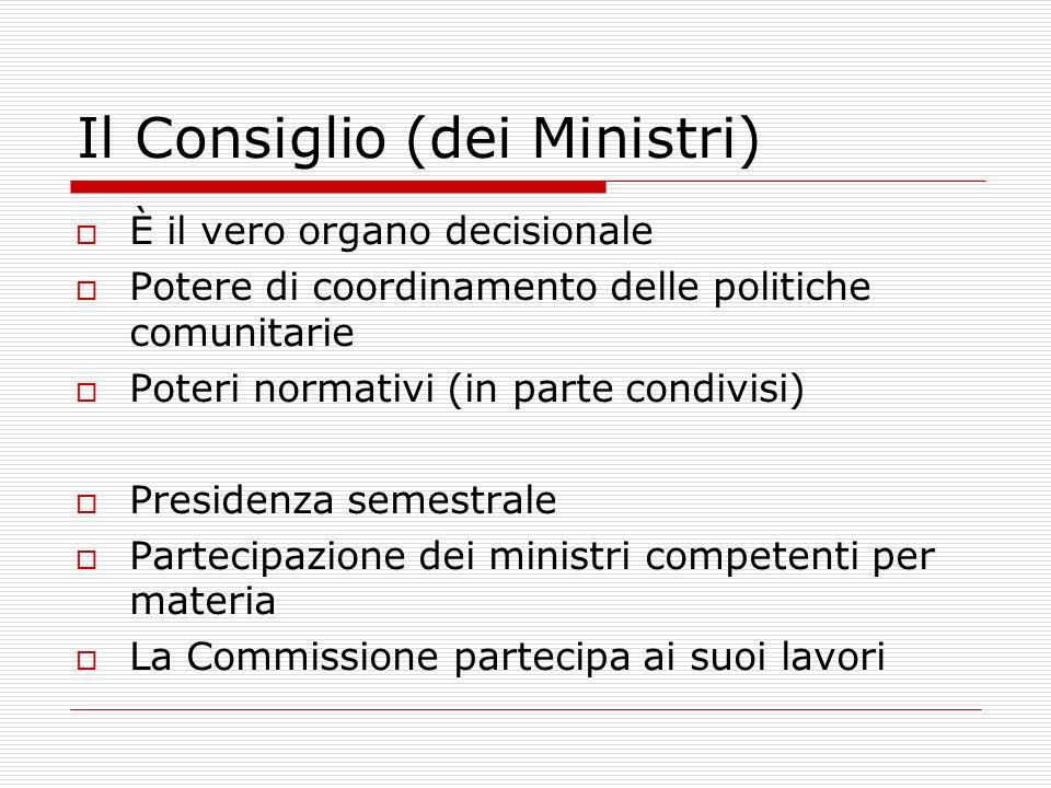 Il Consiglio (dei Ministri)