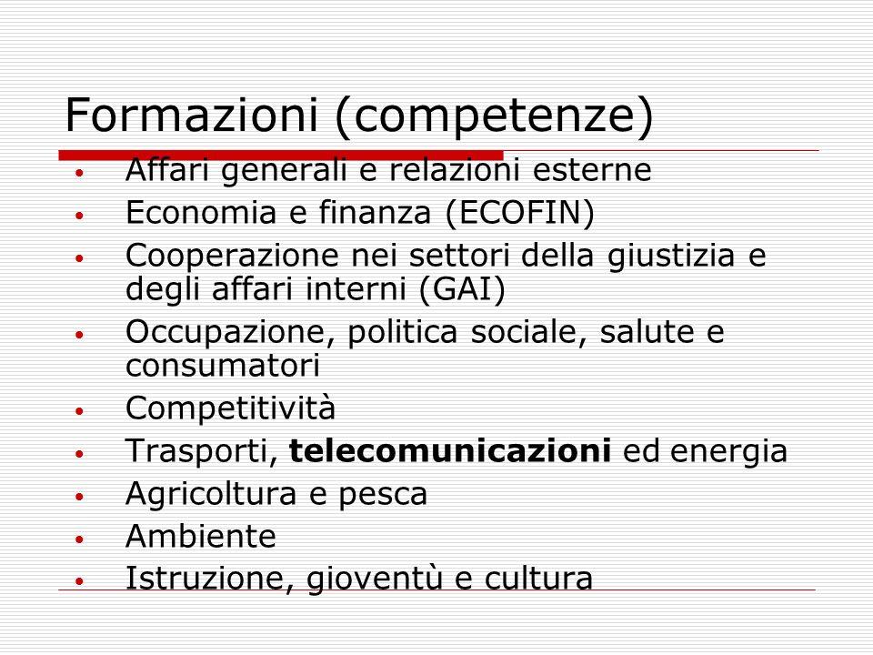 Formazioni (competenze)