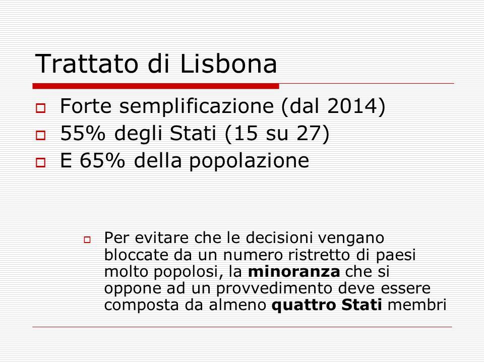 Trattato di Lisbona Forte semplificazione (dal 2014)