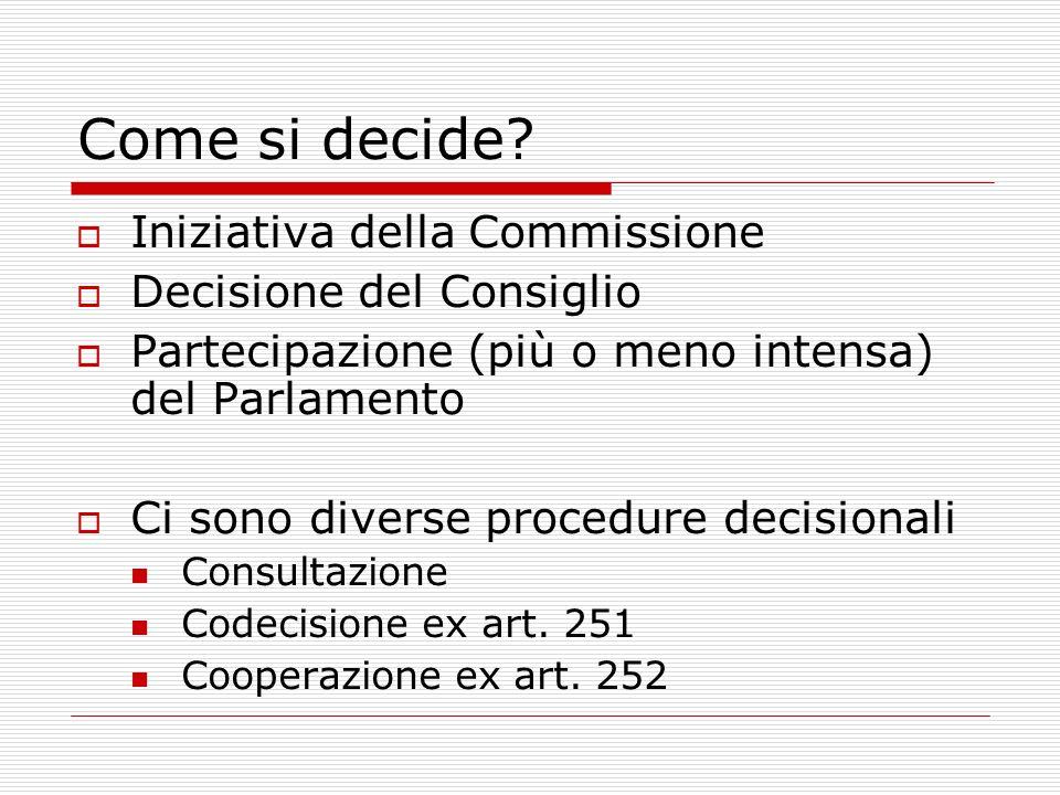 Come si decide Iniziativa della Commissione Decisione del Consiglio