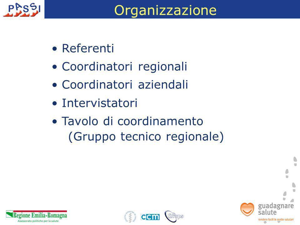 Organizzazione Referenti Coordinatori regionali Coordinatori aziendali