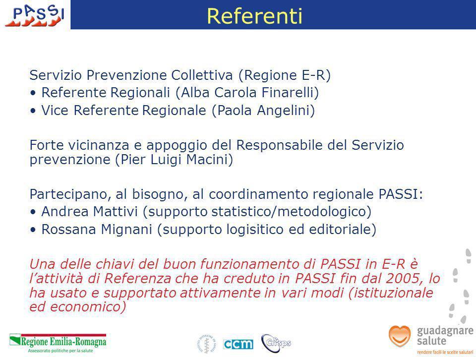 Referenti Servizio Prevenzione Collettiva (Regione E-R)