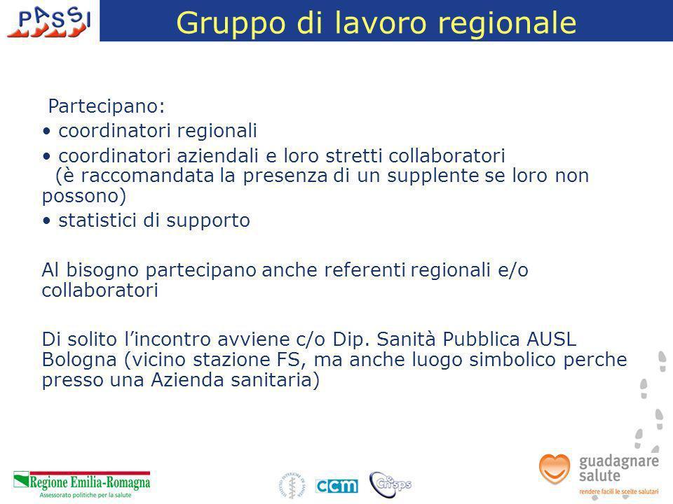 Gruppo di lavoro regionale