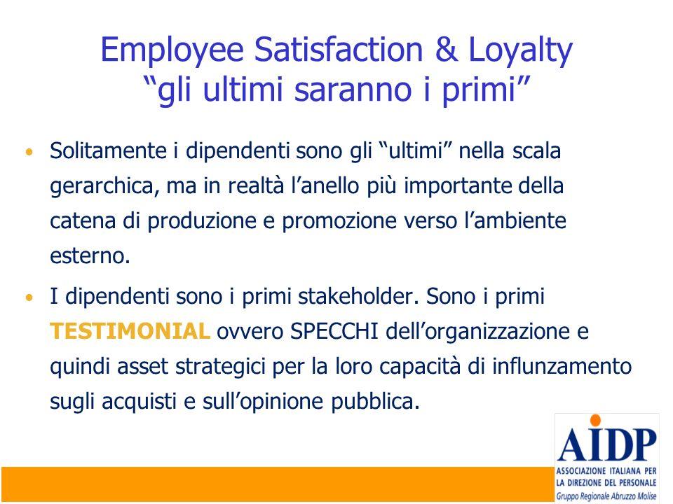 Employee Satisfaction & Loyalty gli ultimi saranno i primi