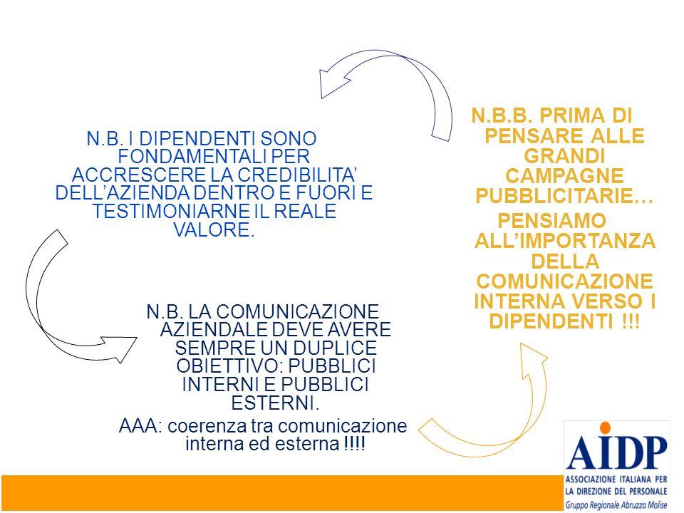 N.B.B. PRIMA DI PENSARE ALLE GRANDI CAMPAGNE PUBBLICITARIE…