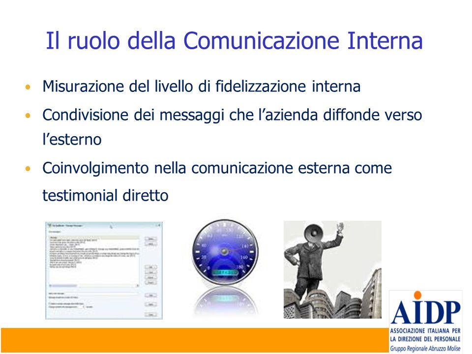 Il ruolo della Comunicazione Interna