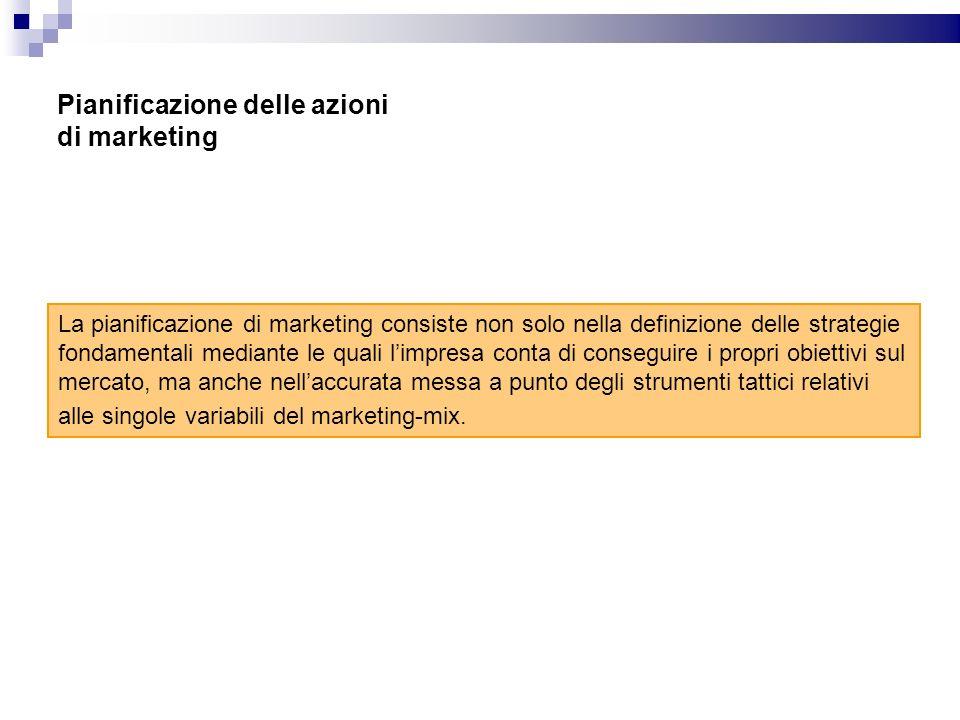 Pianificazione delle azioni di marketing