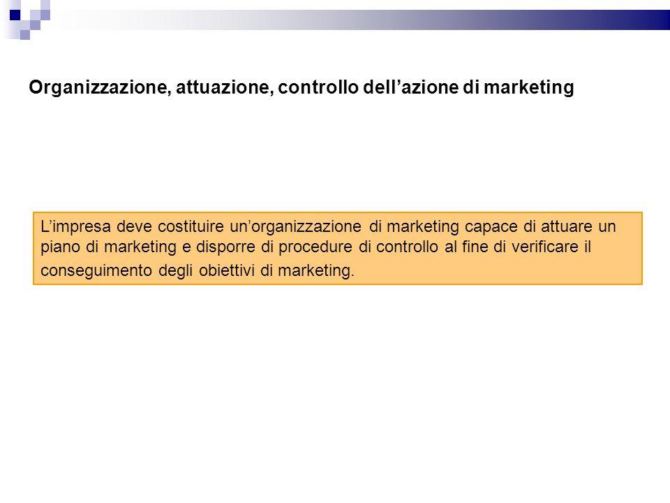 Organizzazione, attuazione, controllo dell'azione di marketing