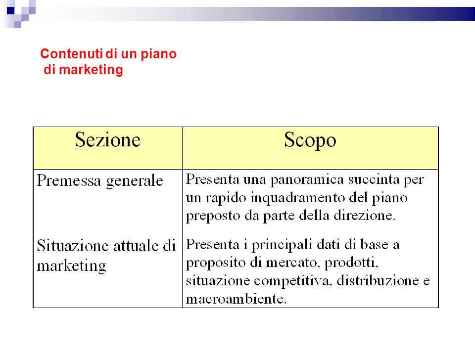 Contenuti di un piano di marketing