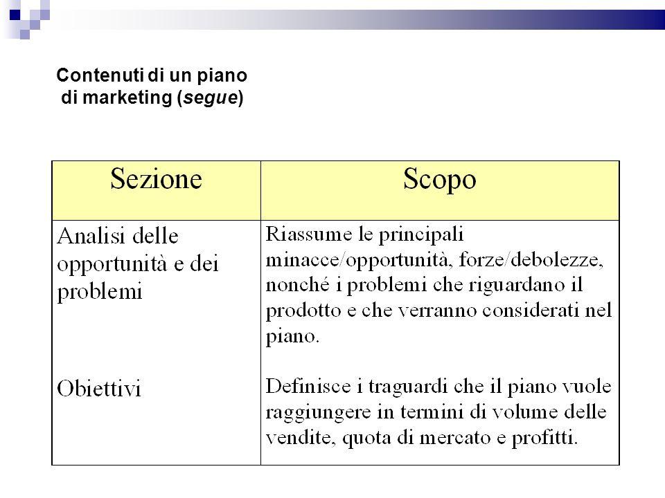 Contenuti di un piano di marketing (segue)