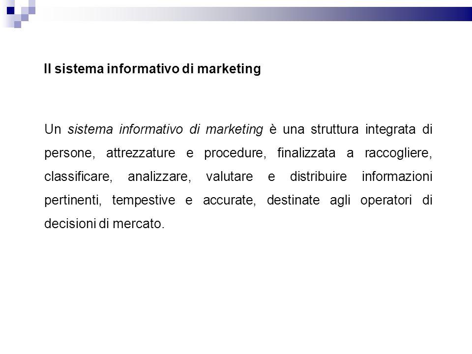 Il sistema informativo di marketing