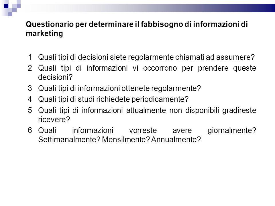 Questionario per determinare il fabbisogno di informazioni di marketing