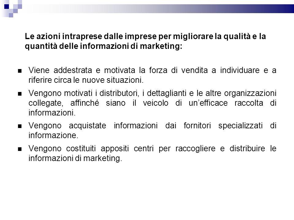 Le azioni intraprese dalle imprese per migliorare la qualità e la quantità delle informazioni di marketing: